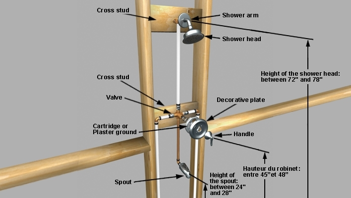 How to install Shower Faucet