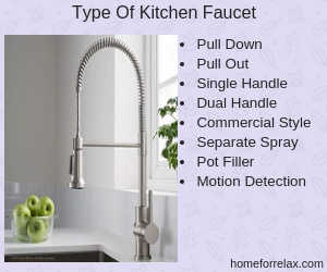 Type of kitchen faucet